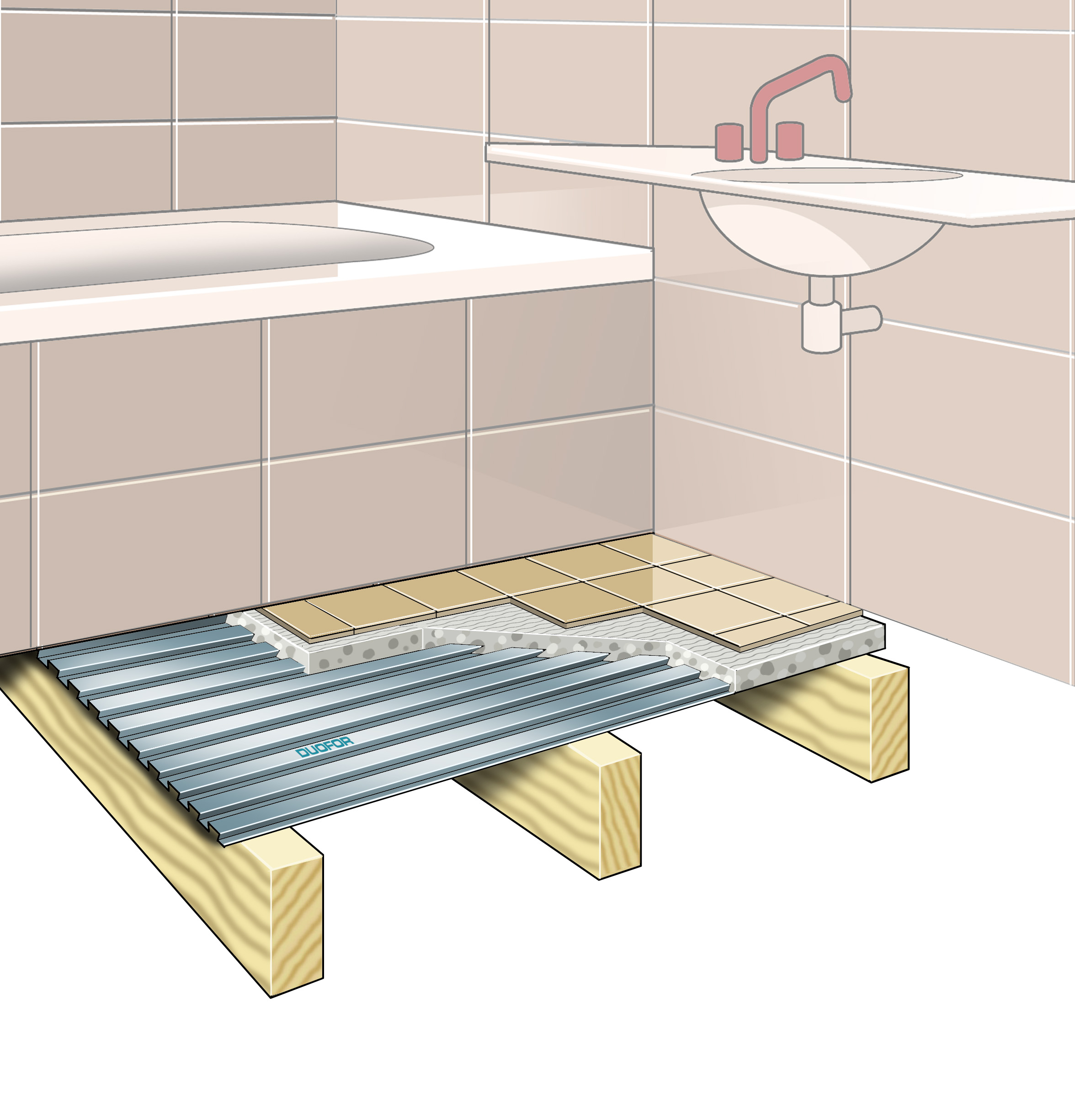 Verwonderlijk Tegelvloer op een houten vloer | Duofor HA-02