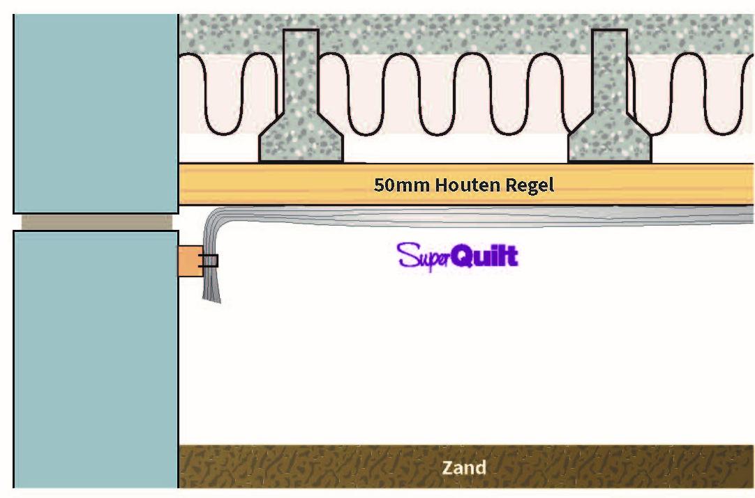 SuperQuilt folie voor vloerisolatie
