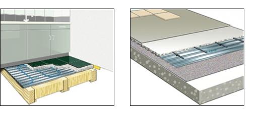 Vloerverwarming houten vloer   met Duofor Zwaluwstaartplaten