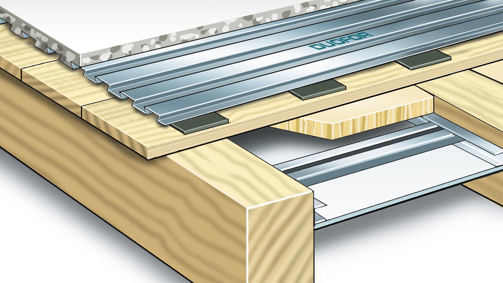 Sound-absorbing floors