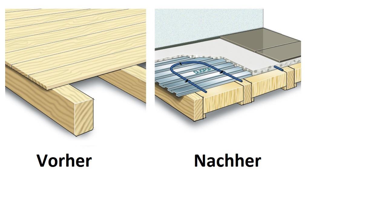 Bekannt Fußbodenheizung auf Holzböden mit Duofor® Schwalbenschwanzplatten OL04